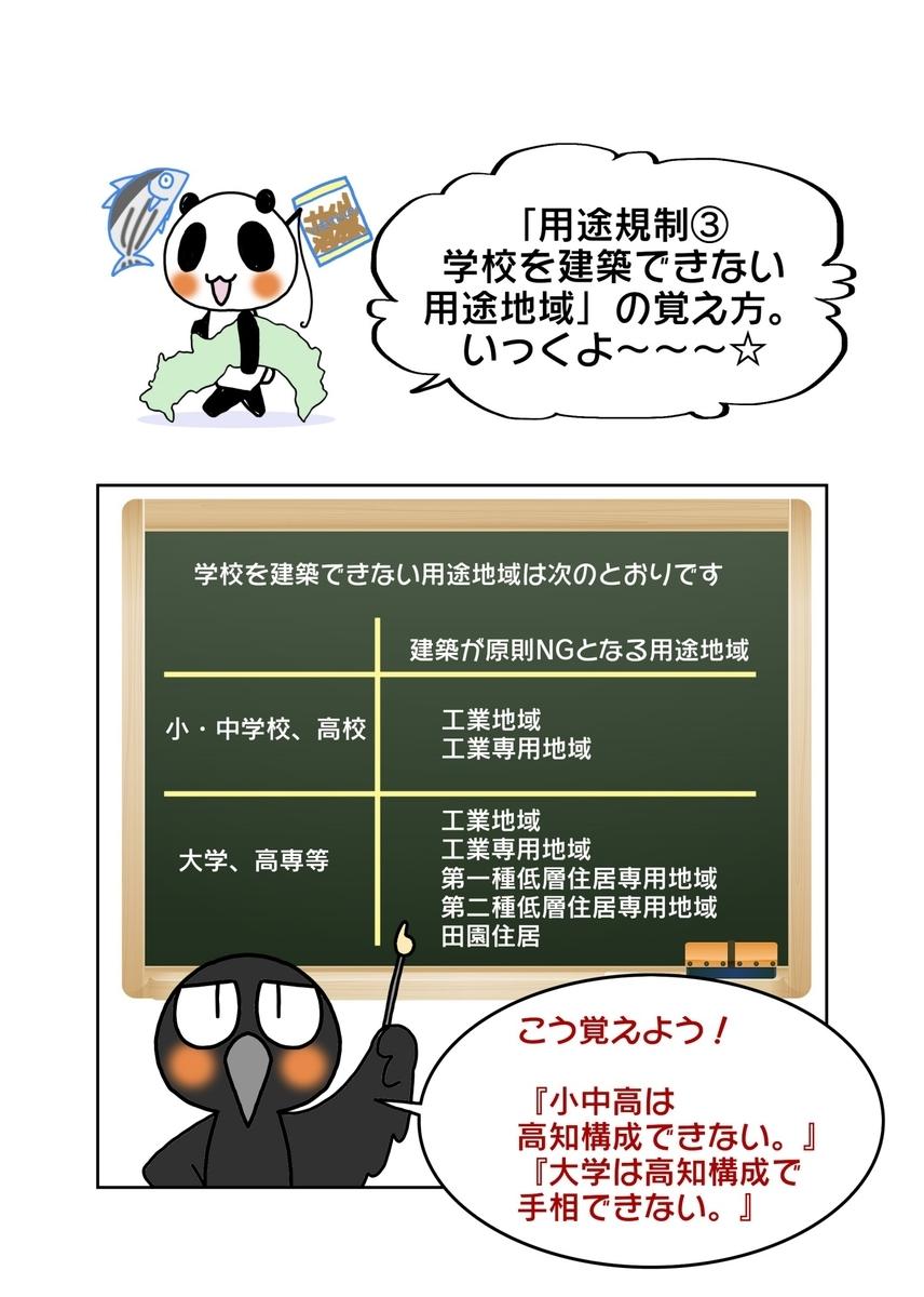 f:id:sibakiyo:20200915160611j:plain