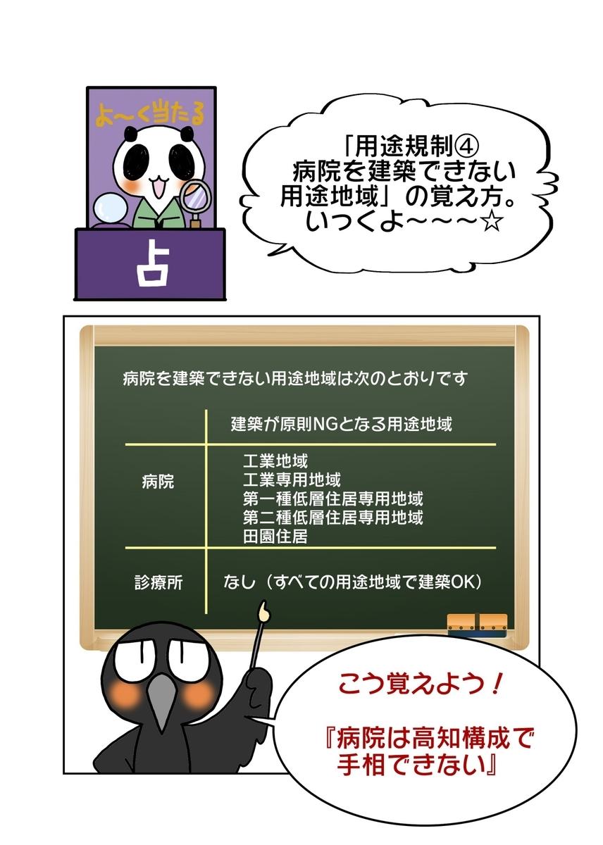 f:id:sibakiyo:20200915161449j:plain