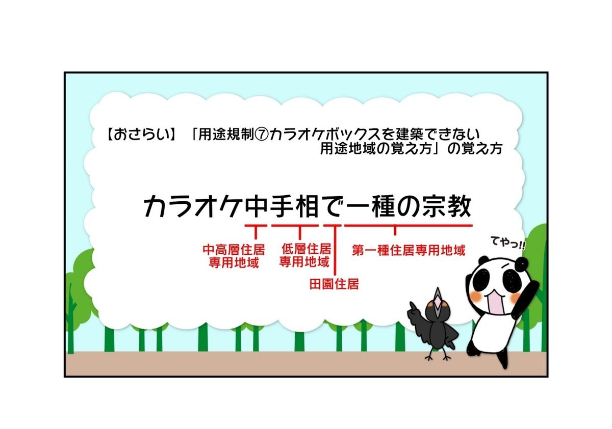 f:id:sibakiyo:20200915164358j:plain