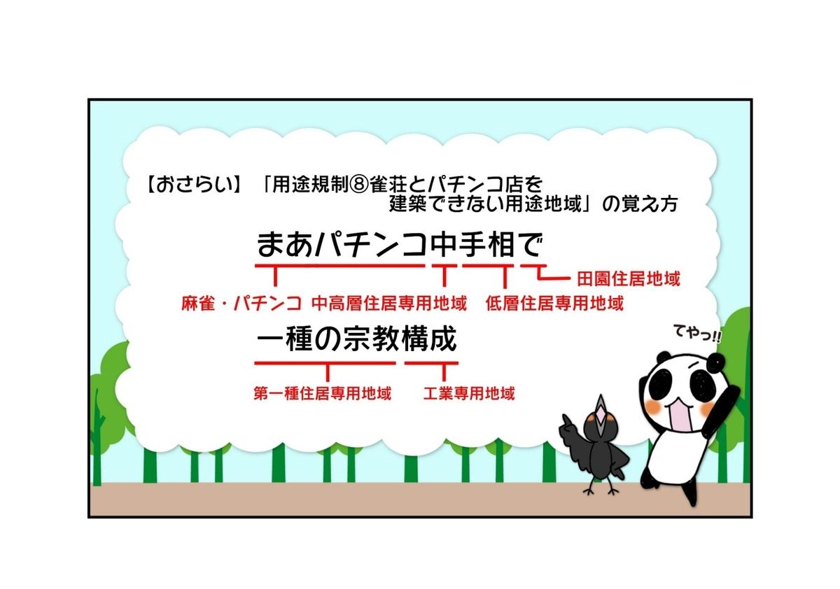 f:id:sibakiyo:20200915202901j:plain