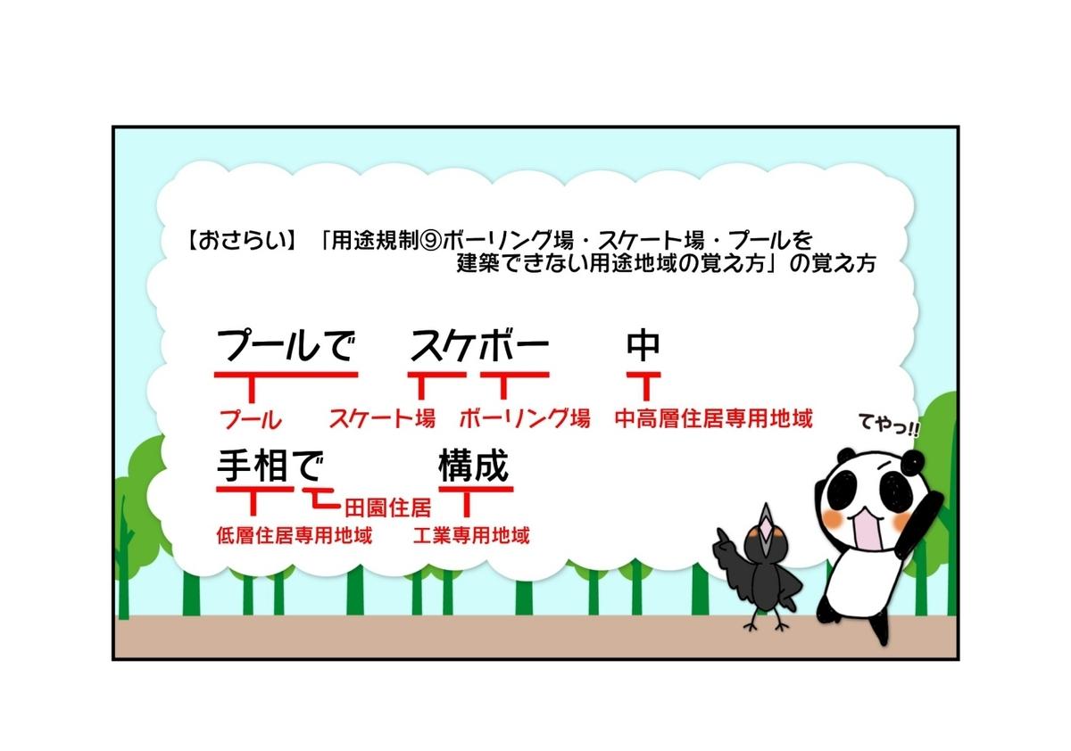 f:id:sibakiyo:20200915203625j:plain