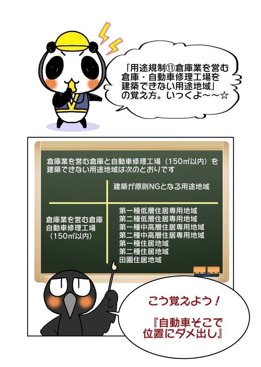 f:id:sibakiyo:20200915225050j:plain
