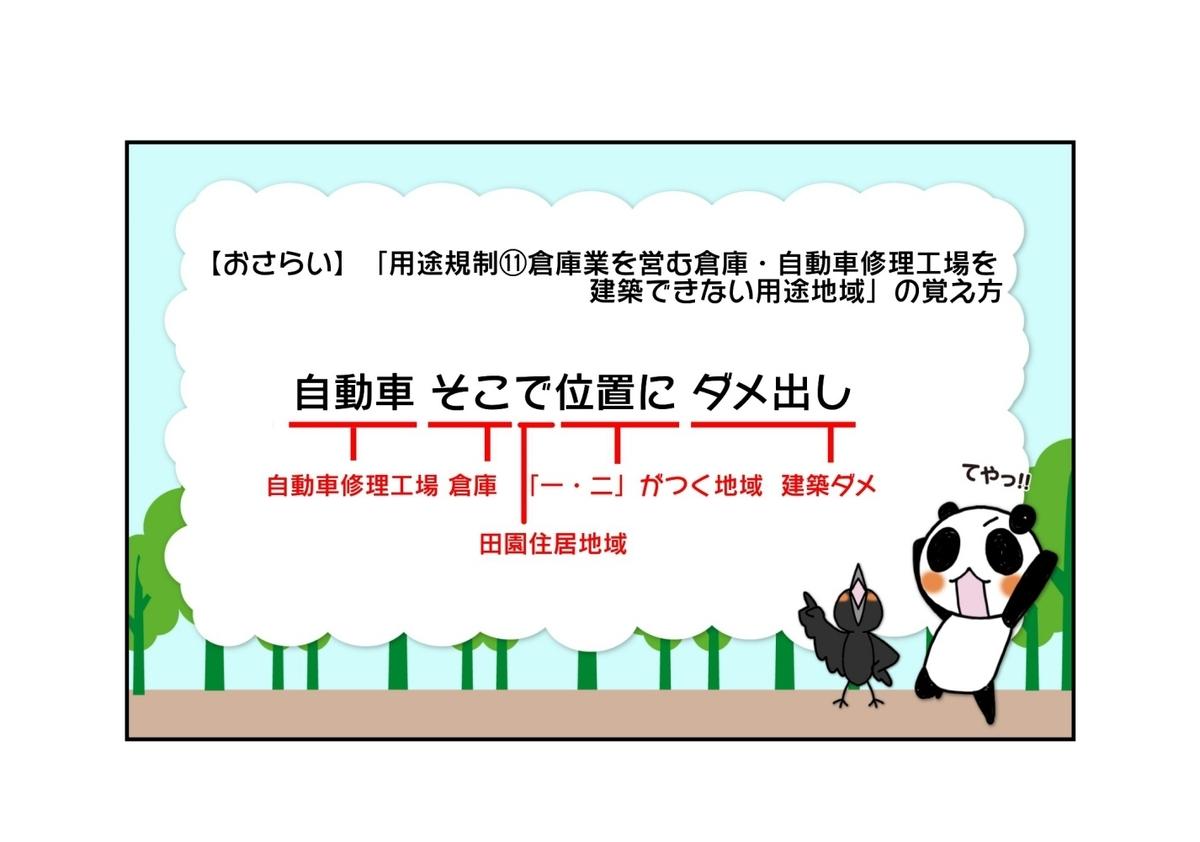 f:id:sibakiyo:20200915225110j:plain