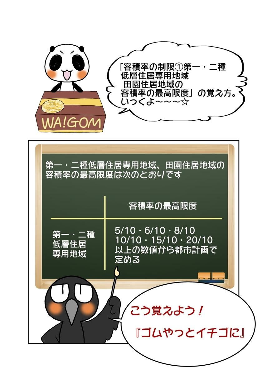 f:id:sibakiyo:20200915232247j:plain
