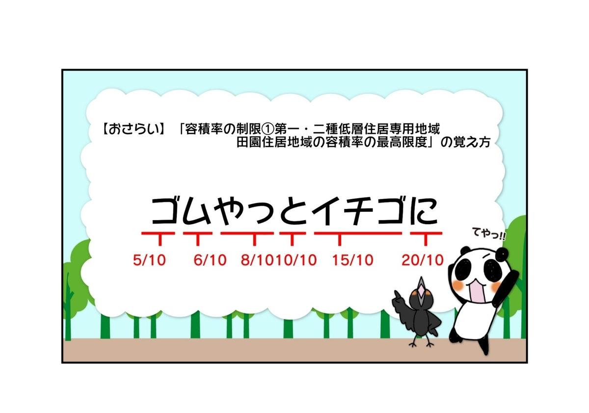 f:id:sibakiyo:20200915232309j:plain