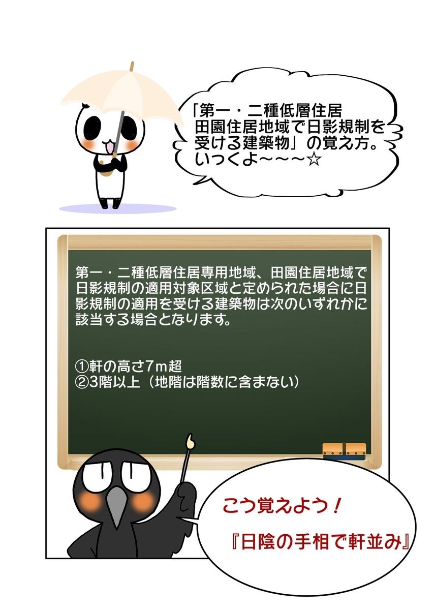 f:id:sibakiyo:20200916150234j:plain