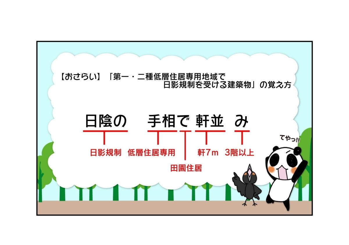 f:id:sibakiyo:20200916150253j:plain