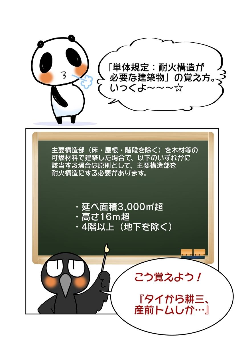 f:id:sibakiyo:20200916160545j:plain