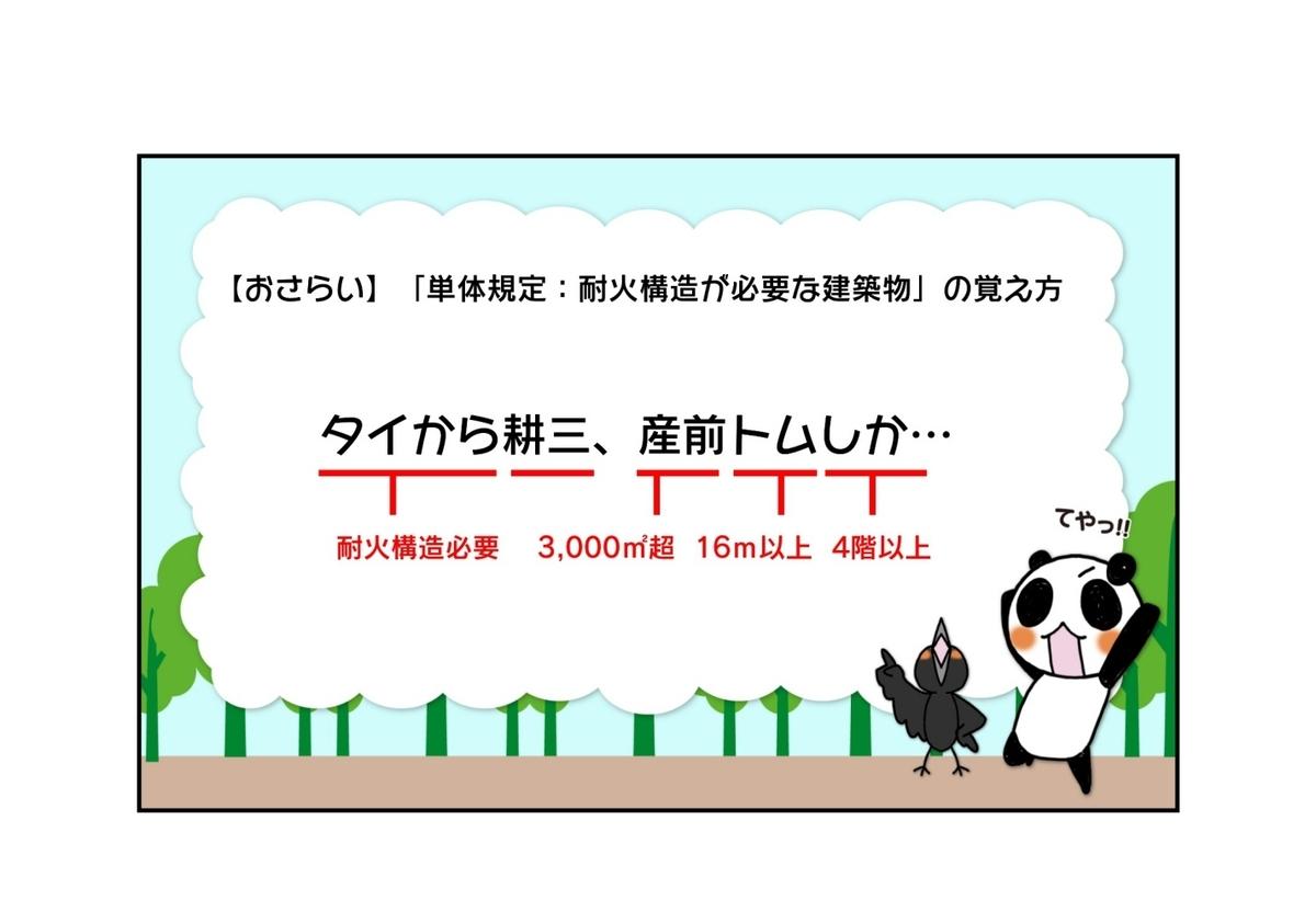 f:id:sibakiyo:20200916160729j:plain