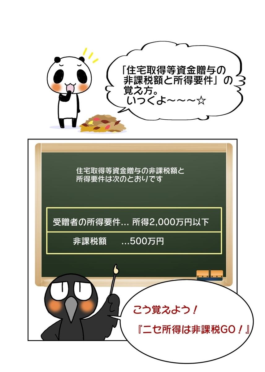 f:id:sibakiyo:20200916224007j:plain