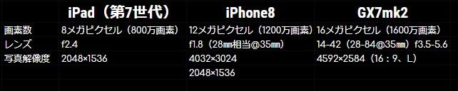 f:id:side-eleven:20200305222316j:plain