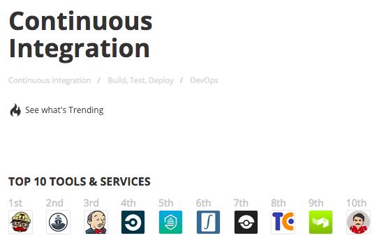 """alt=""""Continuous Integration"""""""