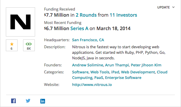 "alt=""Nitrous funding received"""