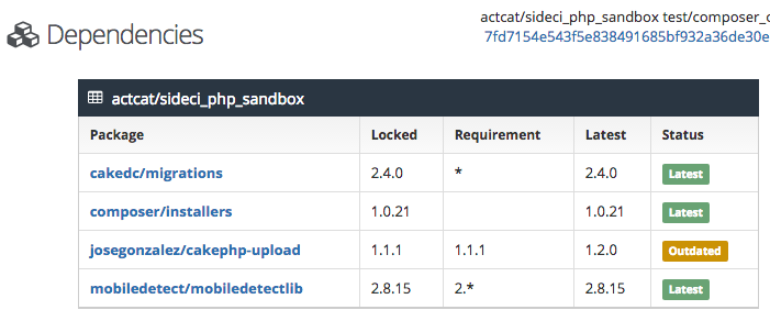 SideCI上でのPHP Composer Outdatedイメージ