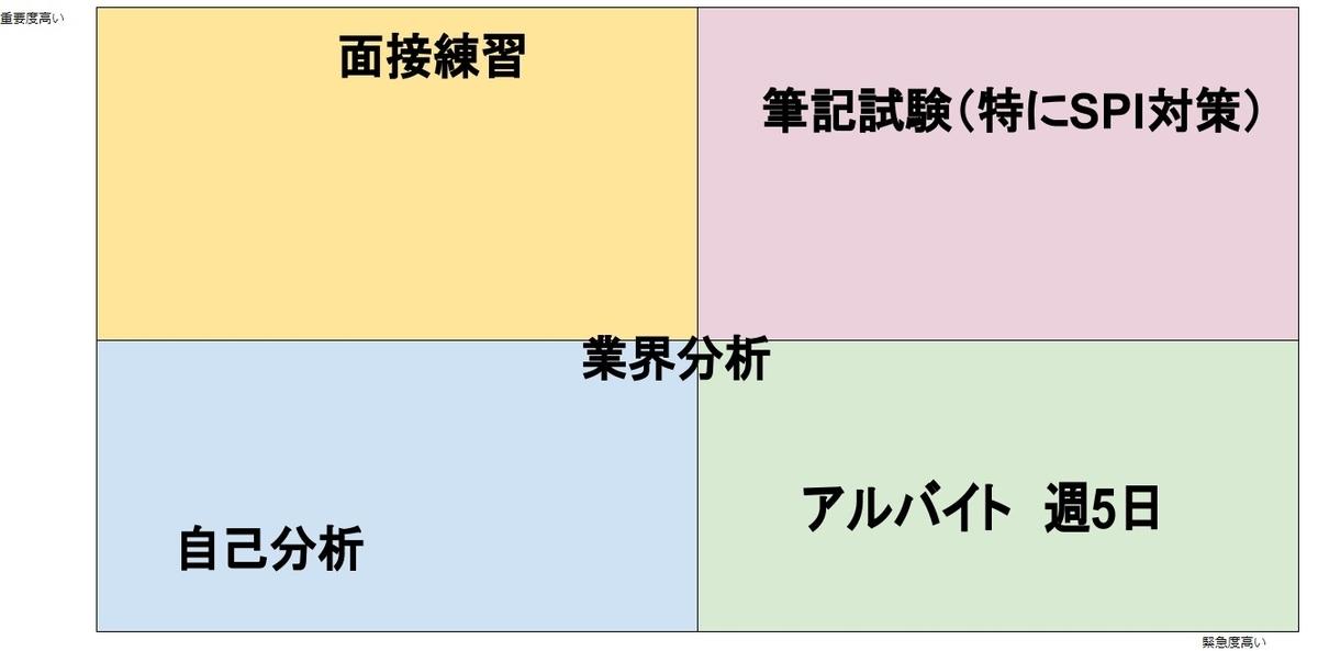 f:id:sidekicks:20200205143108j:plain
