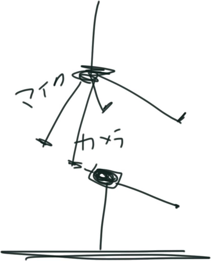 f:id:siestasuki:20180406123133j:image