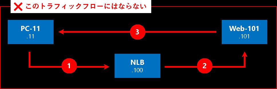 f:id:sig9:20200417114949p:plain:w600