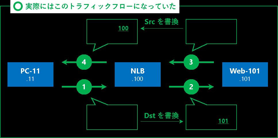 f:id:sig9:20200417114952p:plain:w600