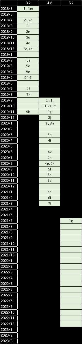 f:id:sig9:20210609223400p:plain
