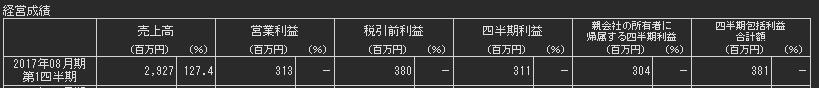 f:id:sigecyan:20170116222628j:plain