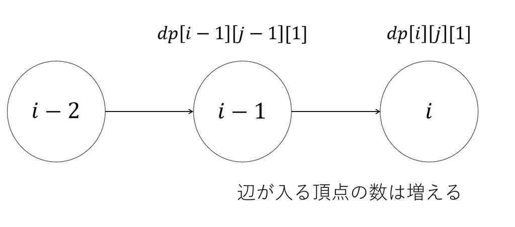 f:id:sigma1113:20190130234702p:plain