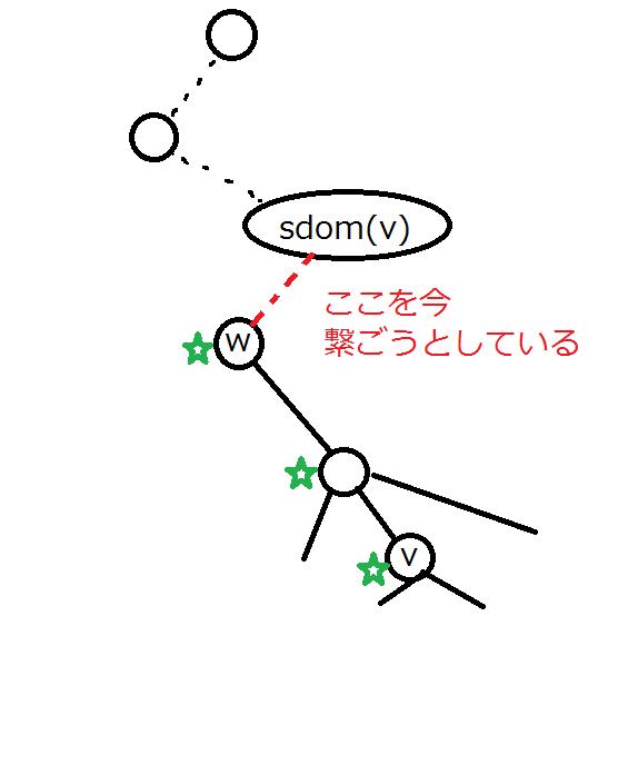 f:id:sigma425:20151225221934j:plain