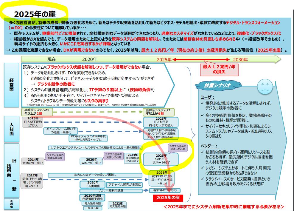 f:id:sik_bug:20200224095131p:plain