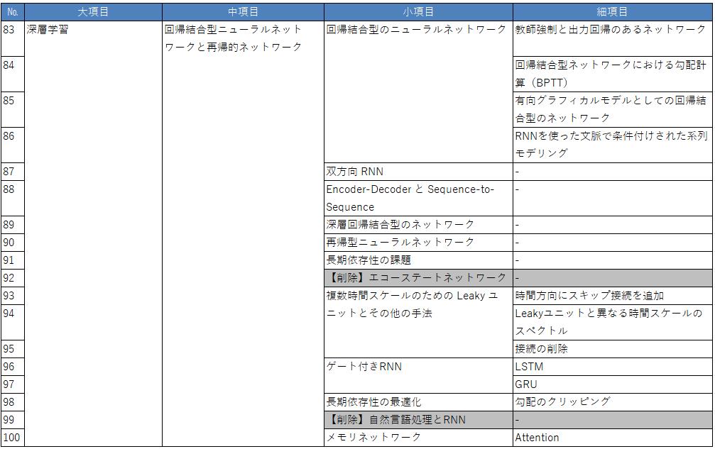 f:id:sik_bug:20210305225942p:plain