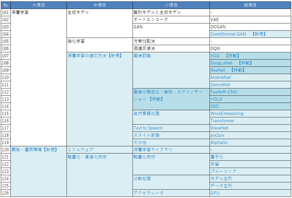f:id:sik_bug:20210305225945p:plain