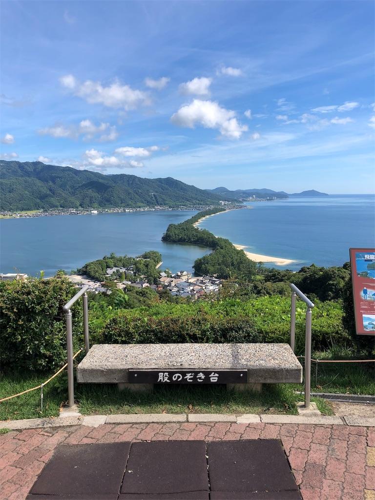 f:id:sikakebunko:20190914183527j:image
