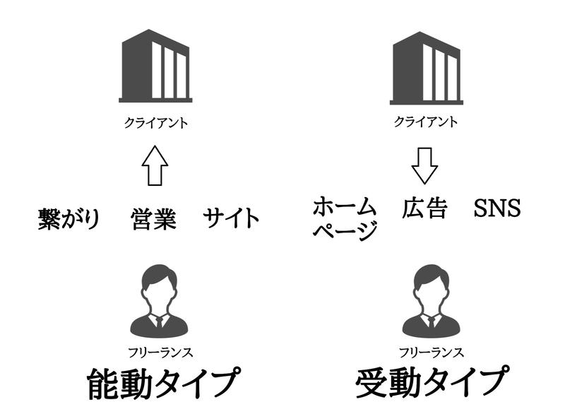 f:id:sikakebunko:20191230161045j:plain