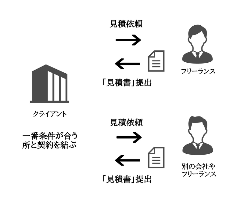 f:id:sikakebunko:20191230161052j:plain