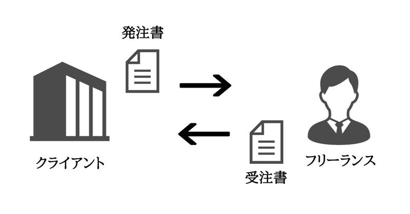 f:id:sikakebunko:20191230161058j:plain