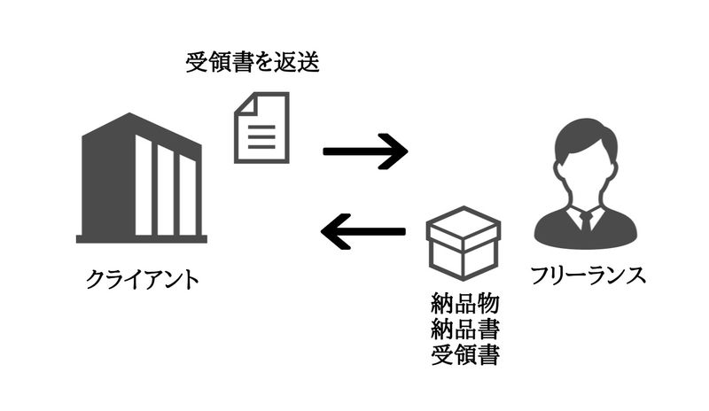 f:id:sikakebunko:20191230161104j:plain