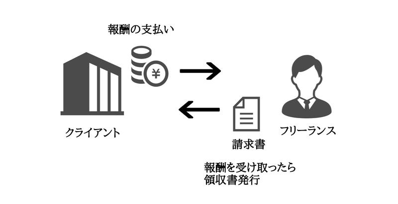 f:id:sikakebunko:20191230161108j:plain