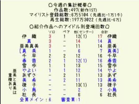f:id:sikii_j:20071120203900j:image