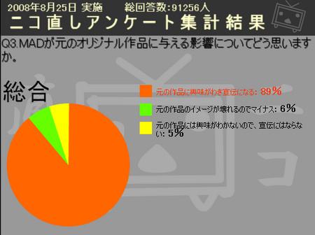 f:id:sikii_j:20080825215239j:image