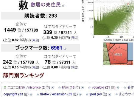 f:id:sikii_j:20090405005306j:image