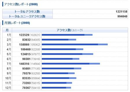 f:id:sikii_j:20100318221657j:image
