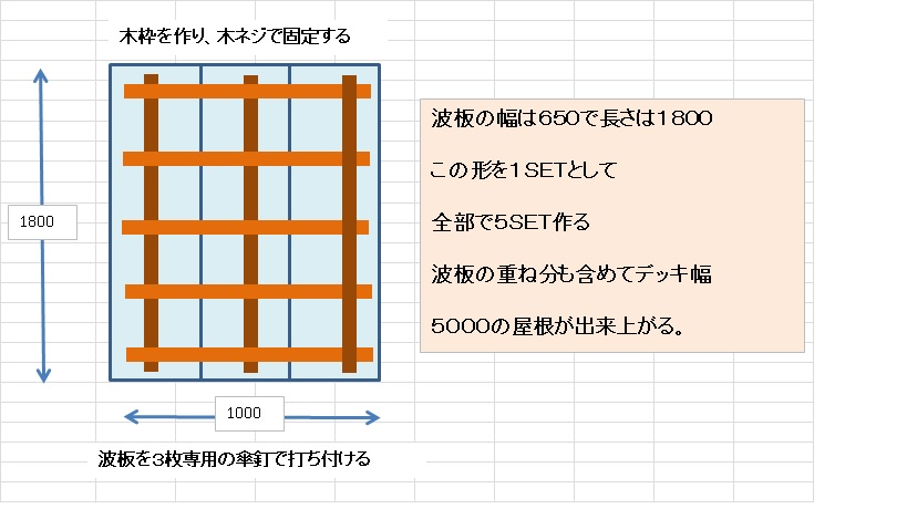 f:id:sikinomori117:20190601120749j:plain
