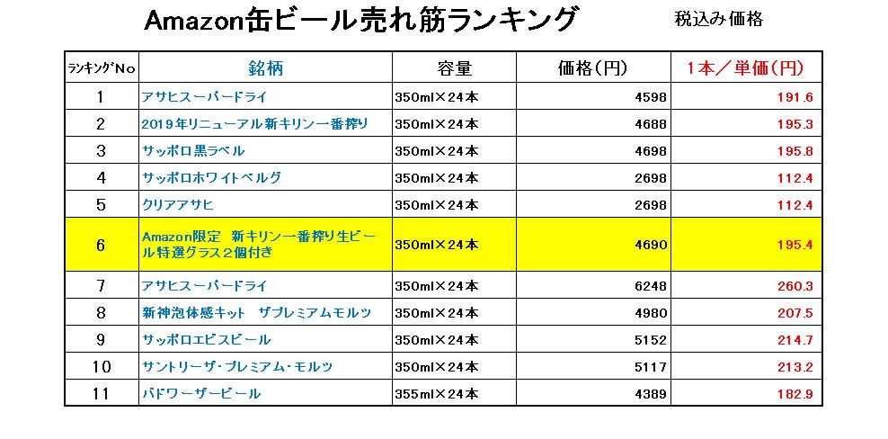 f:id:sikinomori117:20190912190733p:plain
