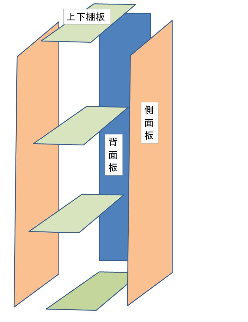 f:id:sikinomori117:20190930085646p:plain