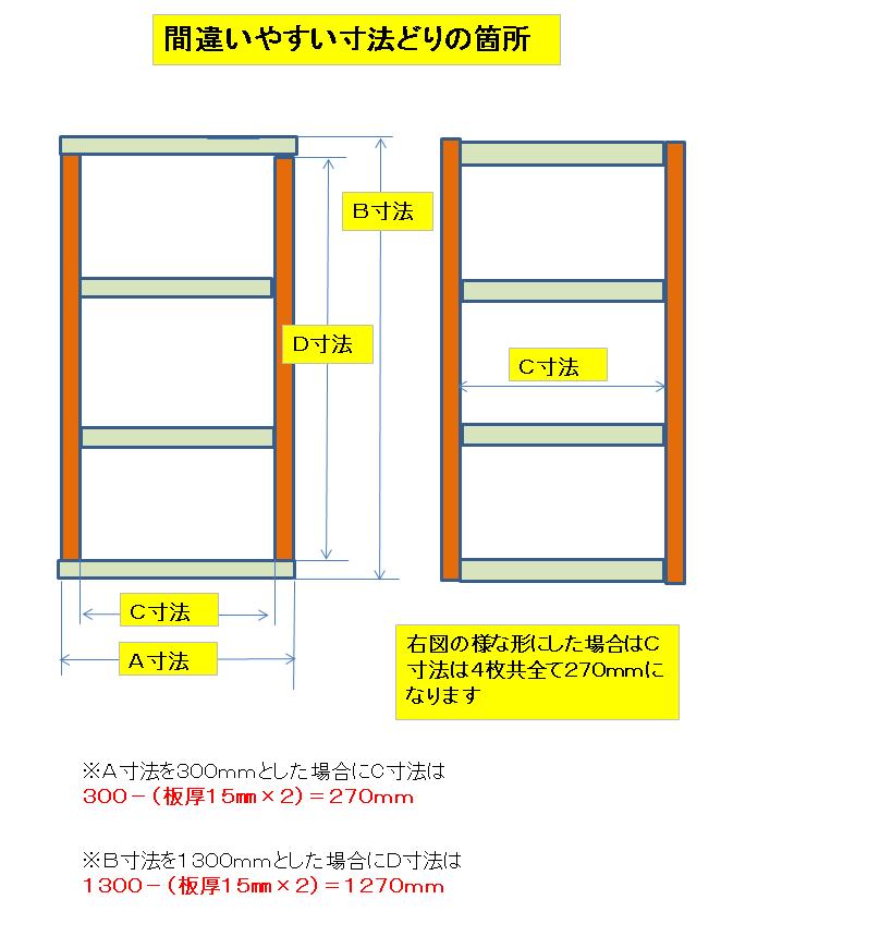 f:id:sikinomori117:20190930115719p:plain
