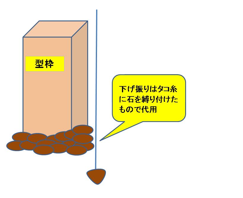 f:id:sikinomori117:20191021132129p:plain