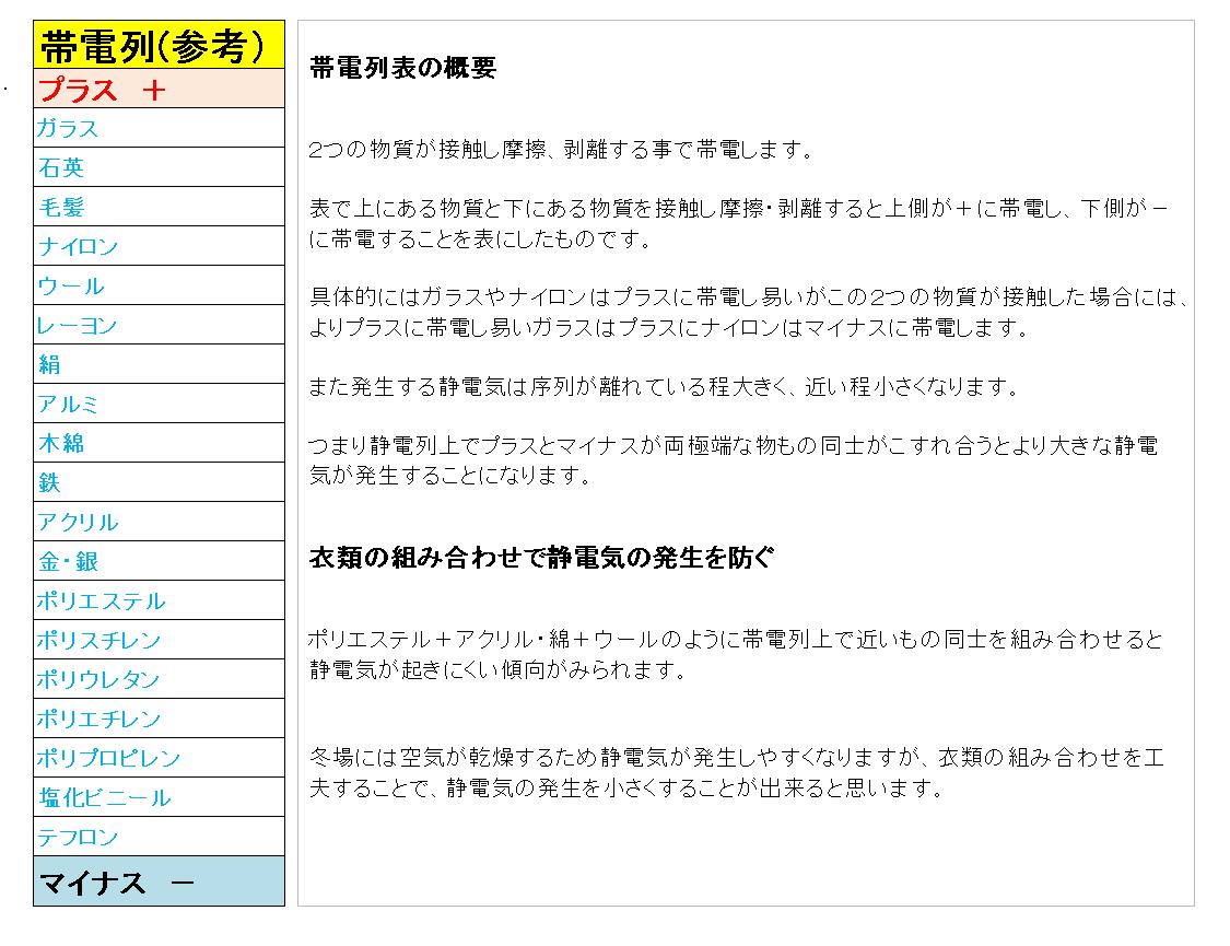 f:id:sikinomori117:20191103044515p:plain