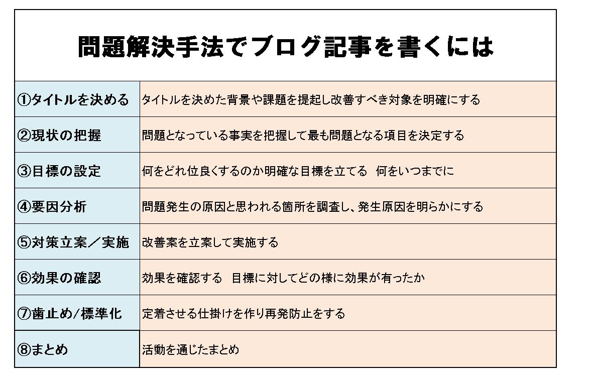 f:id:sikinomori117:20191104140822p:plain