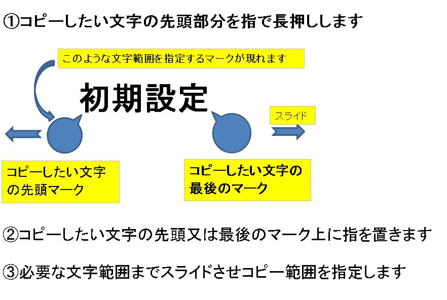 f:id:sikinomori117:20191108162303p:plain