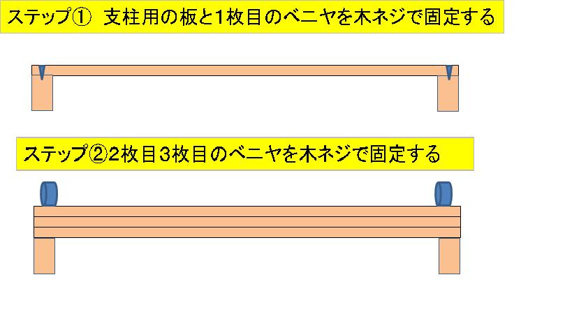 f:id:sikinomori117:20200106140944p:plain