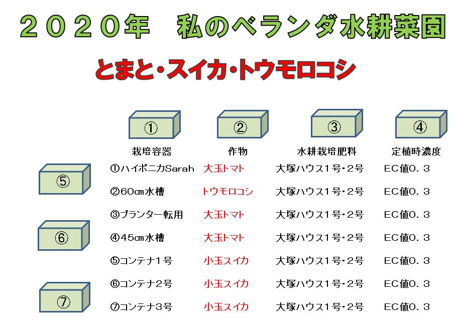 f:id:sikinomori117:20200301073041p:plain