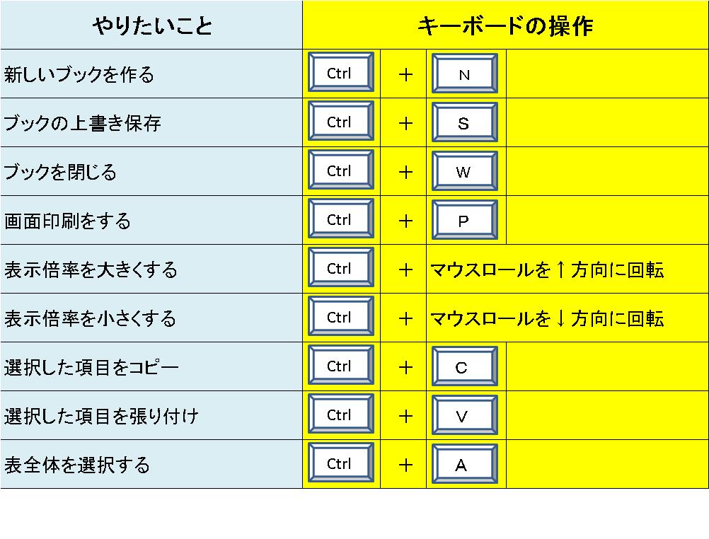 f:id:sikinomori117:20200307191538p:plain